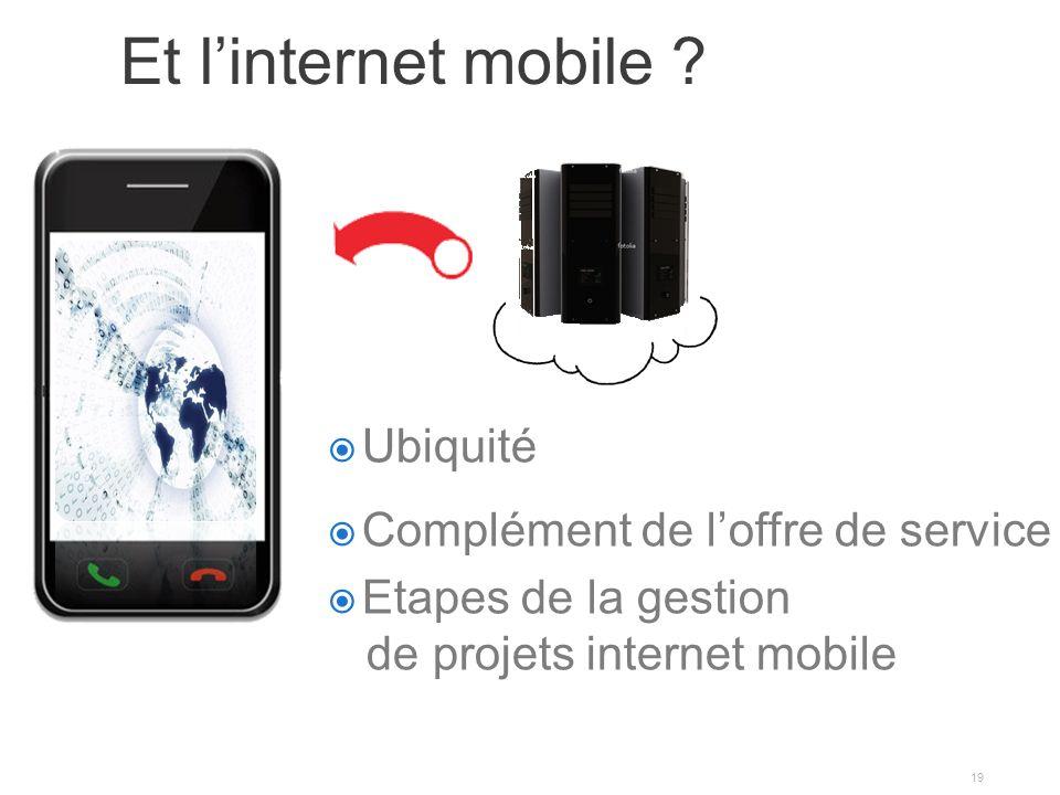 Et linternet mobile ? 19 Ubiquité Complément de loffre de service Etapes de la gestion de projets internet mobile