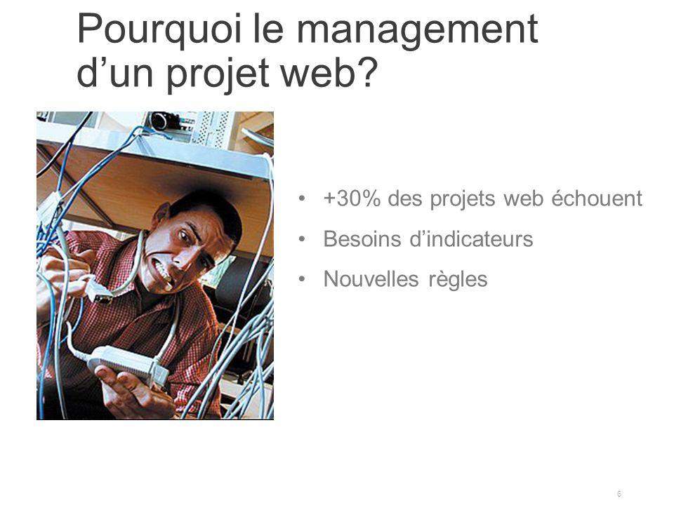 Pourquoi le management dun projet web? 6 +30% des projets web échouent Besoins dindicateurs Nouvelles règles