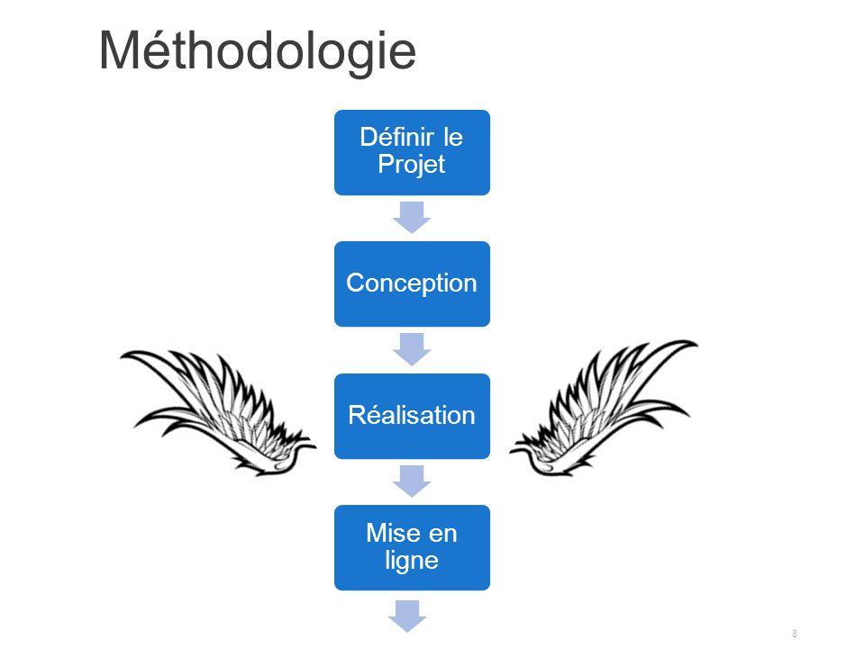 Méthodologie 8 Définir le Projet ConceptionRéalisation Mise en ligne