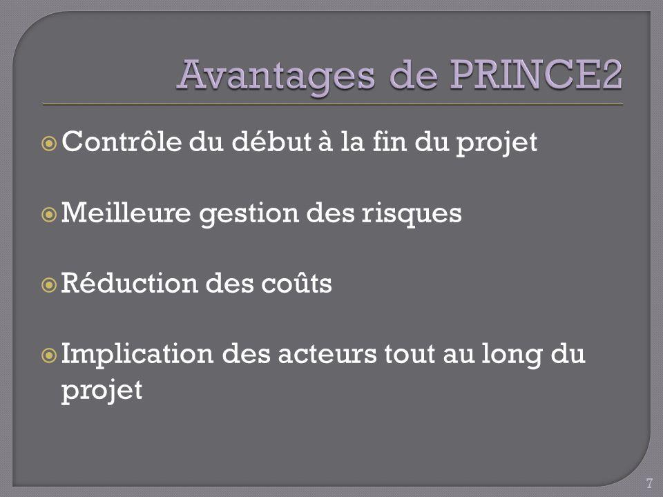 Contrôle du début à la fin du projet Meilleure gestion des risques Réduction des coûts Implication des acteurs tout au long du projet 7