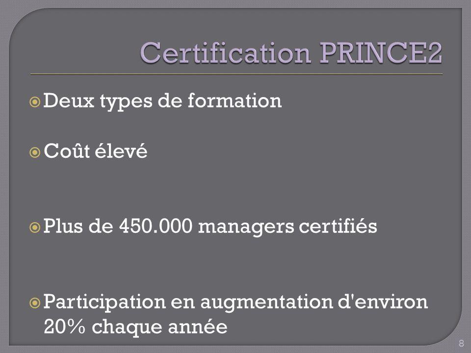Deux types de formation Coût élevé Plus de 450.000 managers certifiés Participation en augmentation d environ 20% chaque année 8