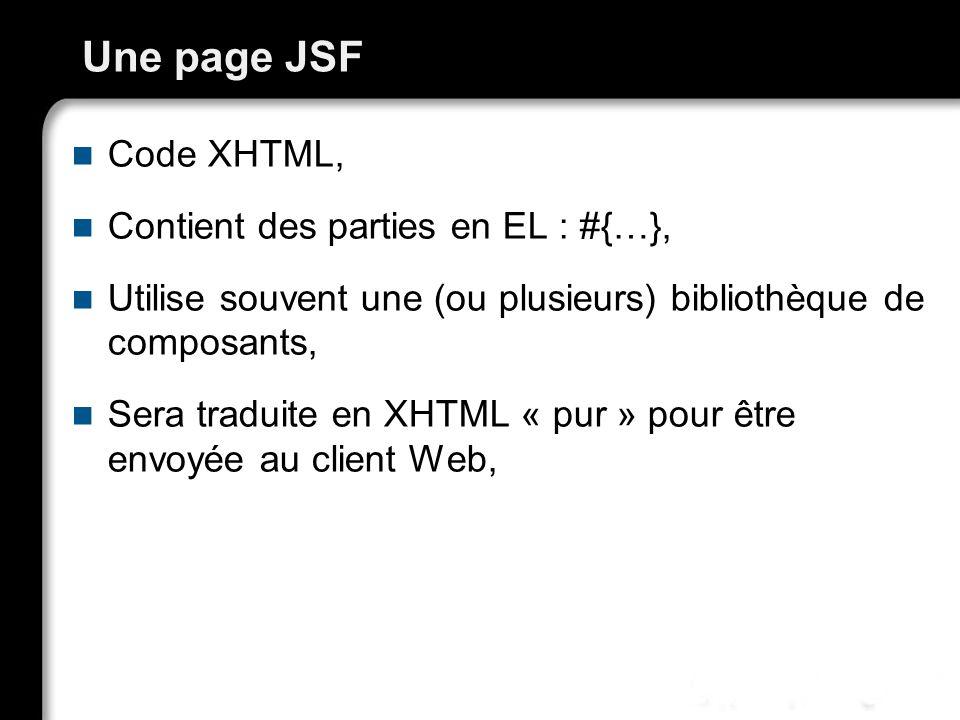 21/10/99Richard GrinJSF - page 12 Une page JSF Code XHTML, Contient des parties en EL : #{…}, Utilise souvent une (ou plusieurs) bibliothèque de compo