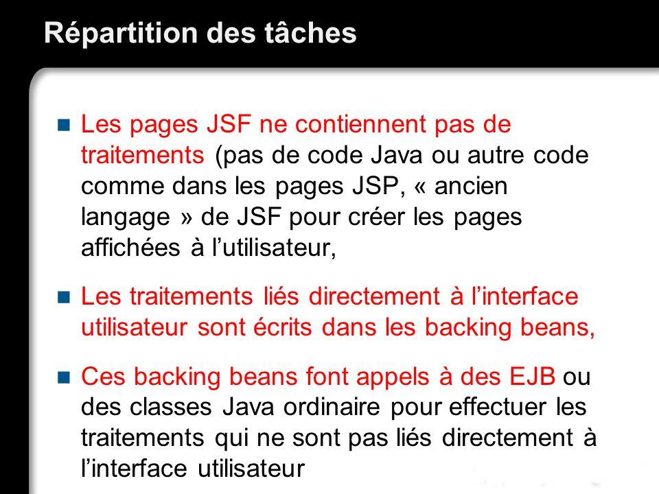 Répartition des tâches Les pages JSF ne contiennent pas de traitements (pas de code Java ou autre code comme dans les pages JSP, « ancien langage » de