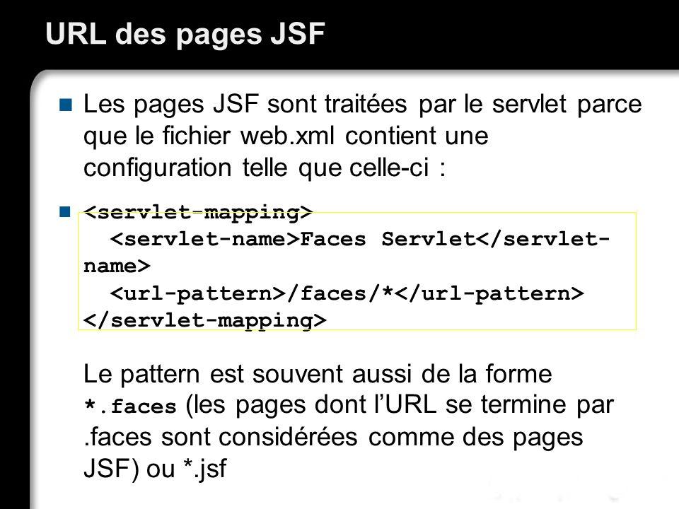 21/10/99Richard GrinJSF - page 28 URL des pages JSF Les pages JSF sont traitées par le servlet parce que le fichier web.xml contient une configuration
