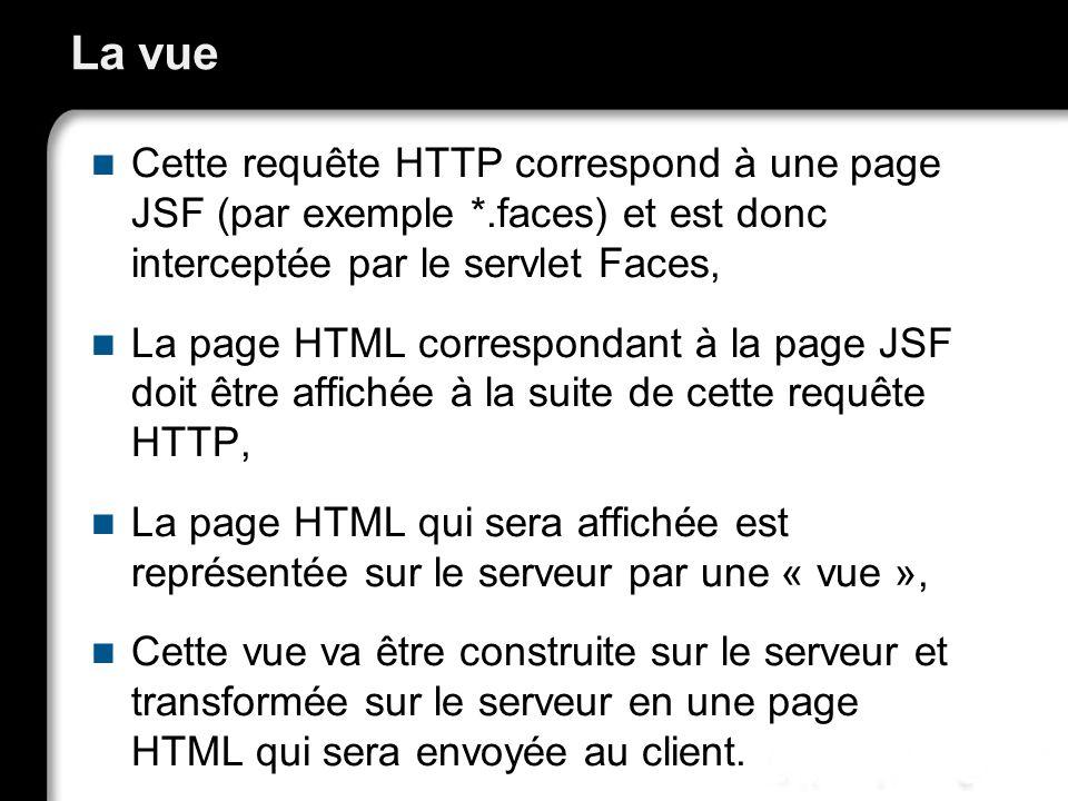 21/10/99Richard GrinJSF - page 33 La vue Cette requête HTTP correspond à une page JSF (par exemple *.faces) et est donc interceptée par le servlet Fac
