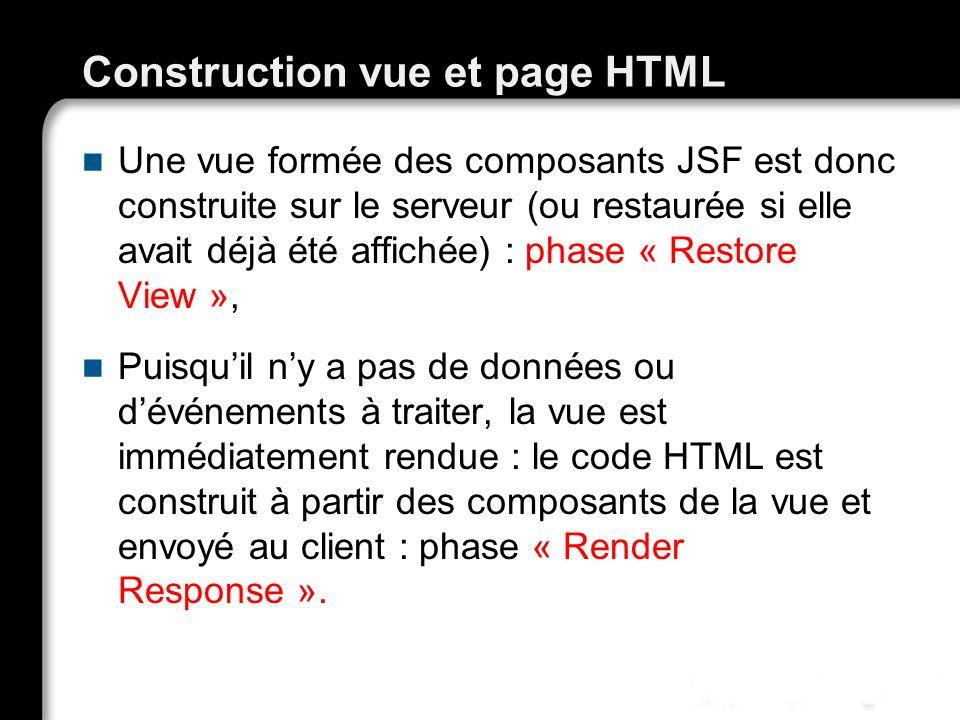 Construction vue et page HTML Une vue formée des composants JSF est donc construite sur le serveur (ou restaurée si elle avait déjà été affichée) : ph