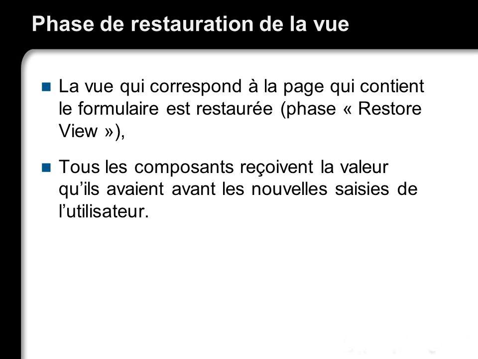 21/10/99Richard GrinJSF - page 38 Phase de restauration de la vue La vue qui correspond à la page qui contient le formulaire est restaurée (phase « Re