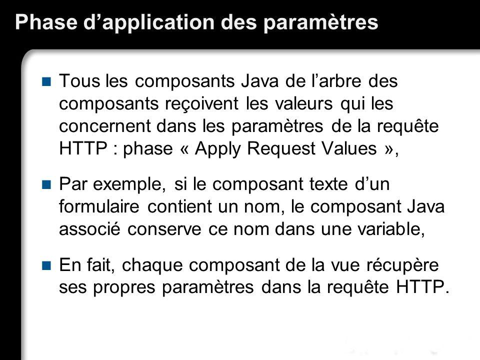 21/10/99Richard GrinJSF - page 40 Phase dapplication des paramètres Tous les composants Java de larbre des composants reçoivent les valeurs qui les co