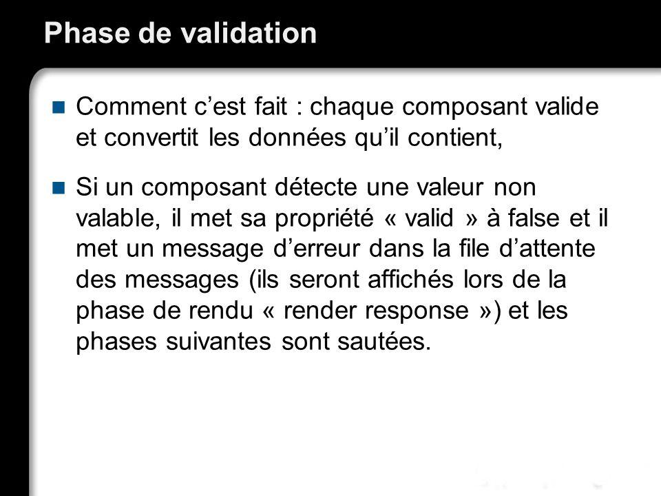 21/10/99Richard GrinJSF - page 43 Phase de validation Comment cest fait : chaque composant valide et convertit les données quil contient, Si un compos
