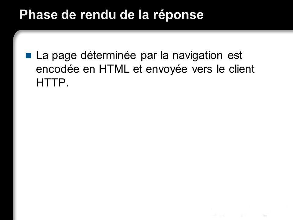 21/10/99Richard GrinJSF - page 49 Phase de rendu de la réponse La page déterminée par la navigation est encodée en HTML et envoyée vers le client HTTP