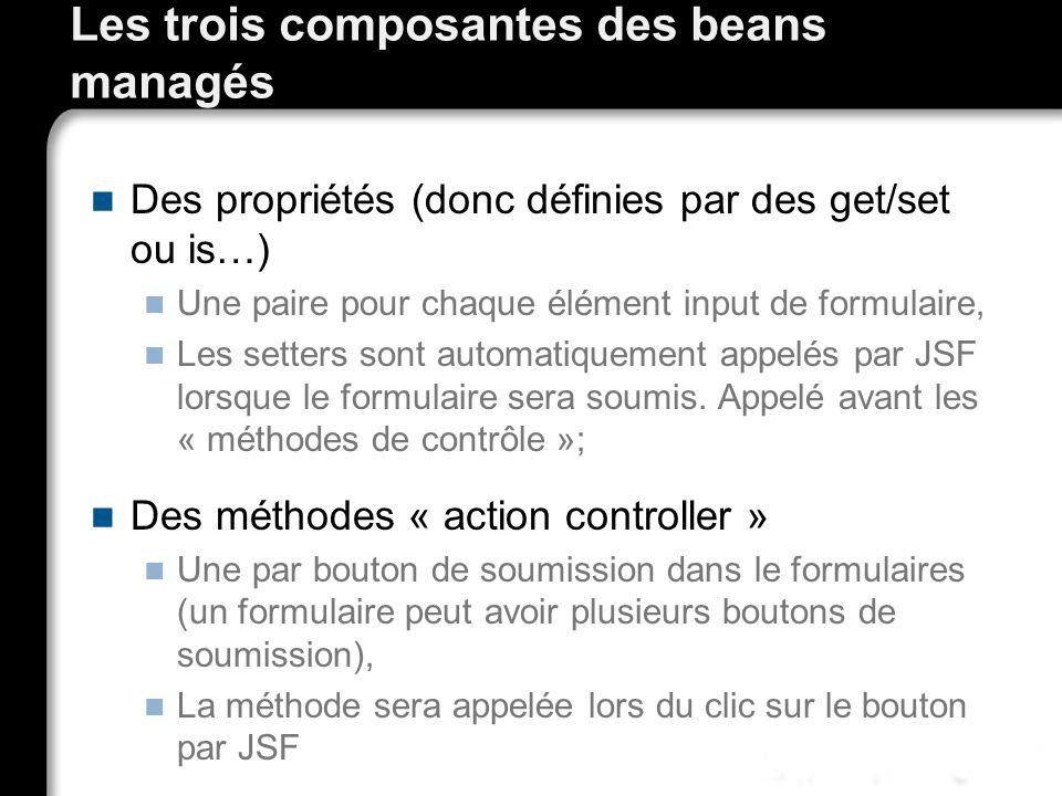 Les trois composantes des beans managés Des propriétés (donc définies par des get/set ou is…) Une paire pour chaque élément input de formulaire, Les s