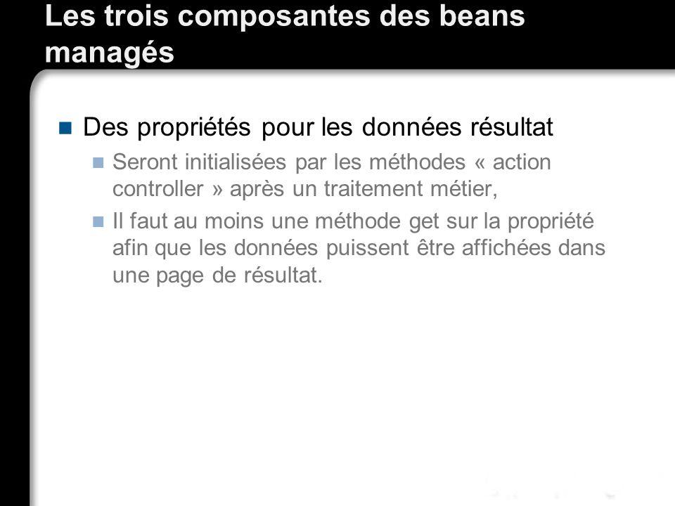 Les trois composantes des beans managés Des propriétés pour les données résultat Seront initialisées par les méthodes « action controller » après un t