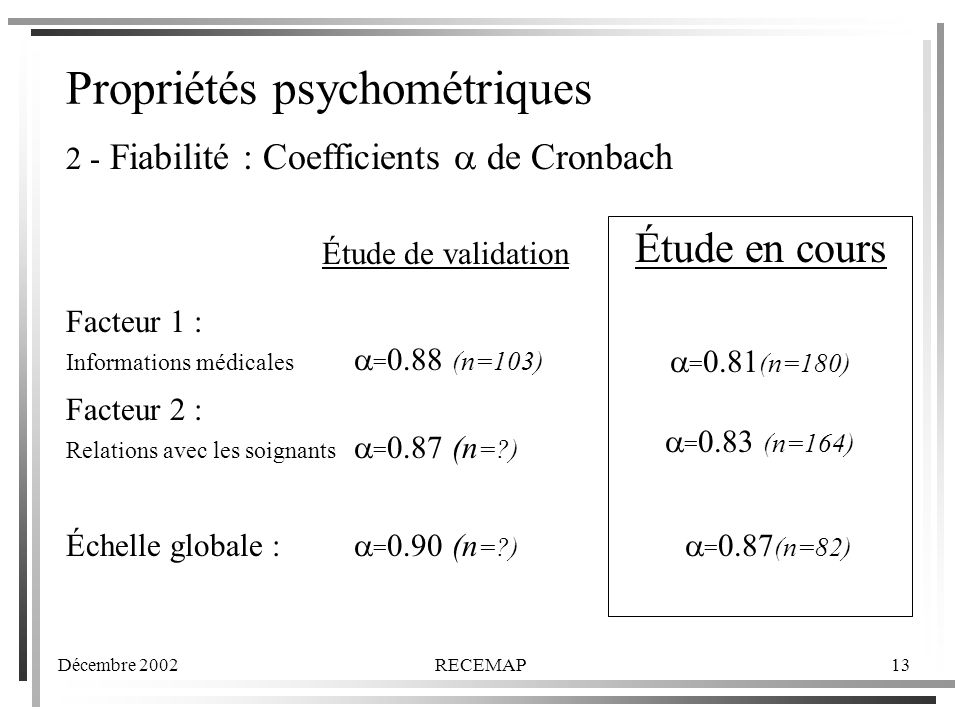 Décembre 2002RECEMAP13 Étude de validation Propriétés psychométriques Étude en cours 2 - Fiabilité : Coefficients de Cronbach Facteur 1 : Informations médicales = 0.88 (n=103) = 0.81 (n=180) Facteur 2 : Relations avec les soignants = 0.87 (n =?) = 0.83 (n=164) Échelle globale : = 0.90 (n =?) = 0.87 (n=82)