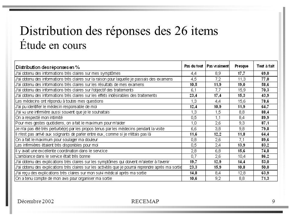 Décembre 2002RECEMAP9 Distribution des réponses des 26 items Étude en cours