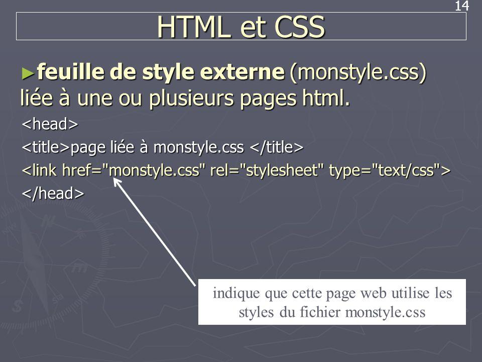 14 HTML et CSS feuille de style externe (monstyle.css) liée à une ou plusieurs pages html. feuille de style externe (monstyle.css) liée à une ou plusi