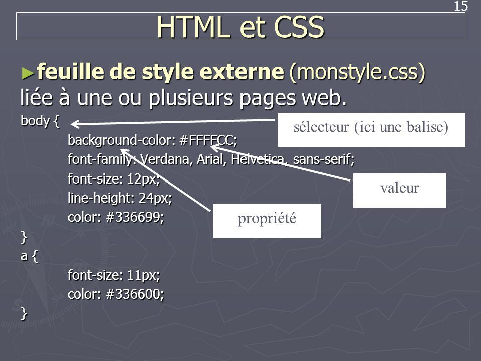 15 HTML et CSS feuille de style externe (monstyle.css) liée à une ou plusieurs pages web. feuille de style externe (monstyle.css) liée à une ou plusie