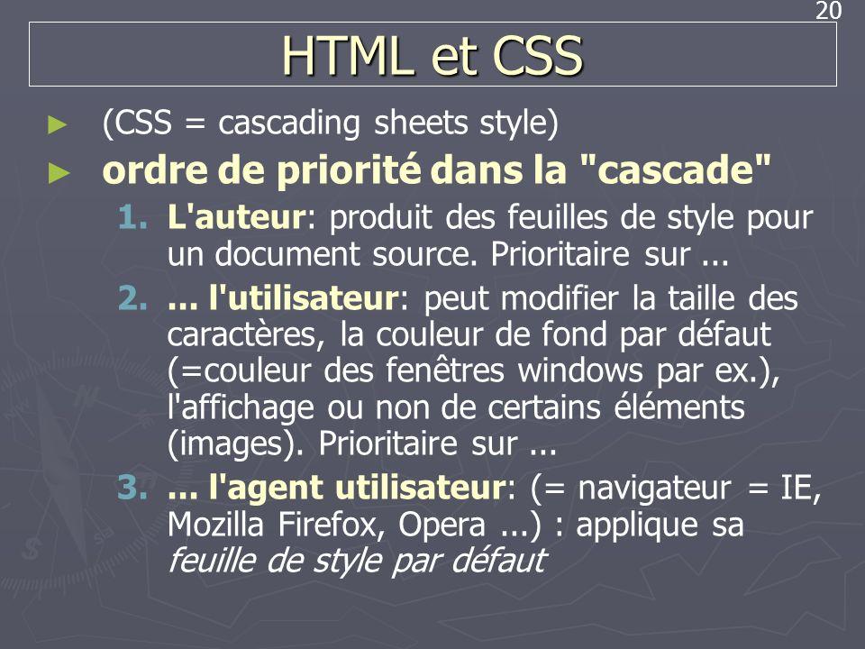 20 HTML et CSS (CSS = cascading sheets style) ordre de priorité dans la