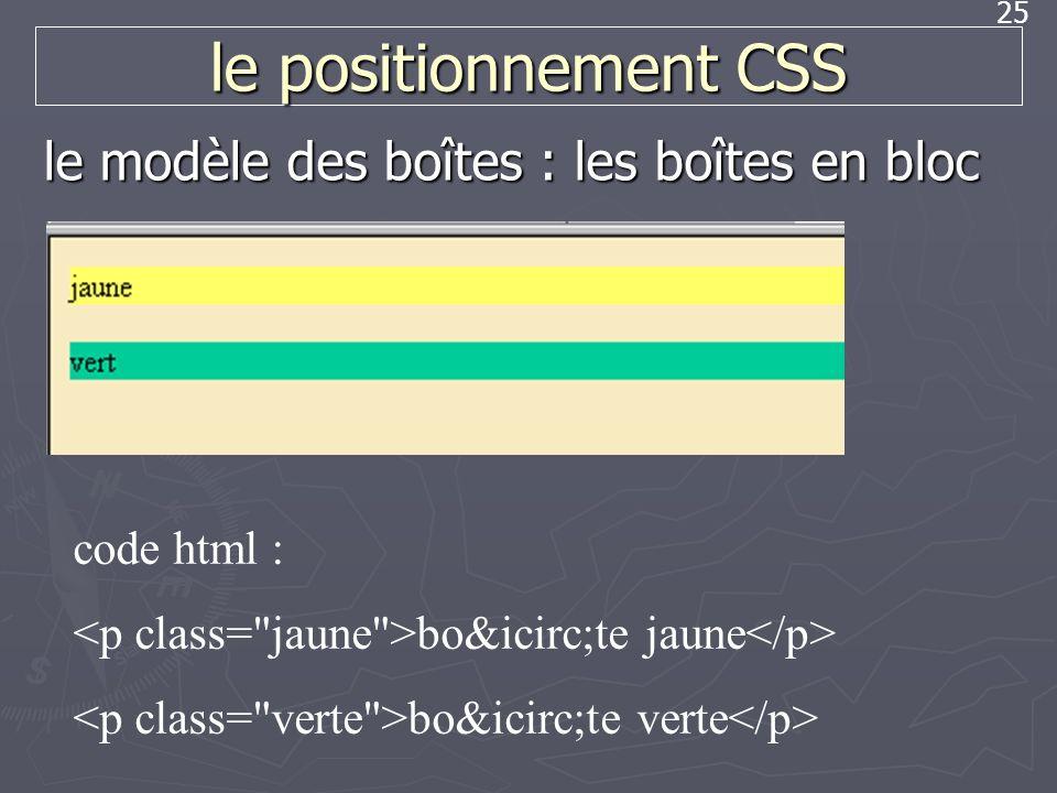 25 le positionnement CSS le modèle des boîtes : les boîtes en bloc code html : boîte jaune boîte verte