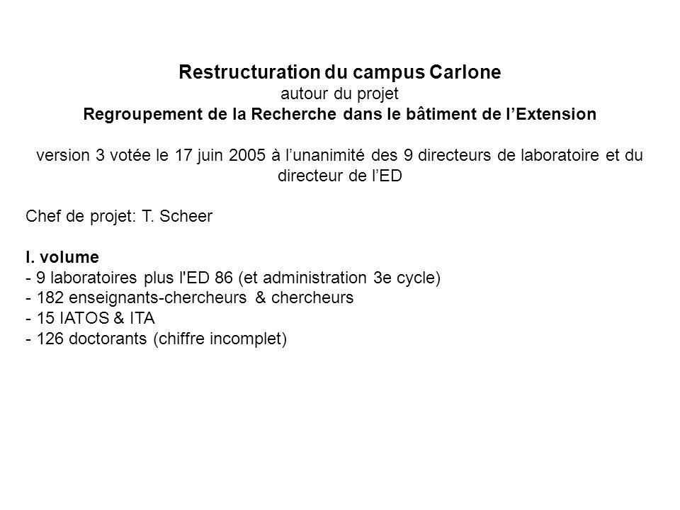 Restructuration du campus Carlone autour du projet Regroupement de la Recherche dans le bâtiment de lExtension version 3 votée le 17 juin 2005 à lunanimité des 9 directeurs de laboratoire et du directeur de lED Chef de projet: T.