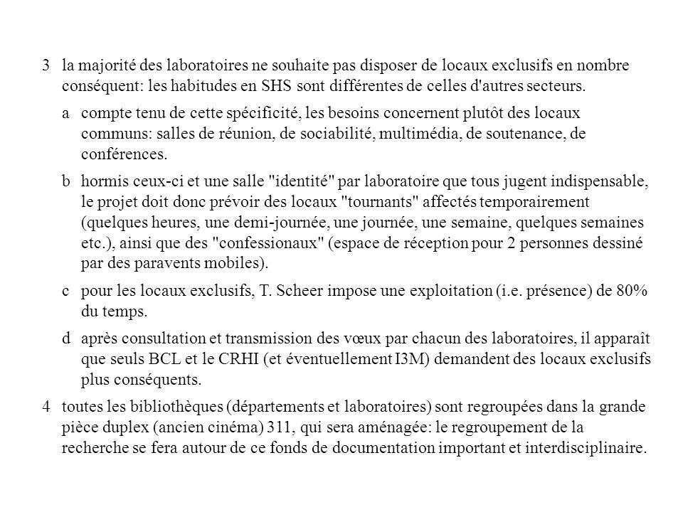 3la majorité des laboratoires ne souhaite pas disposer de locaux exclusifs en nombre conséquent: les habitudes en SHS sont différentes de celles d autres secteurs.