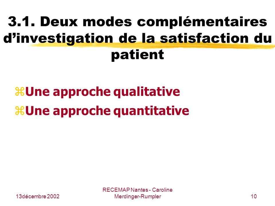 13décembre 2002 RECEMAP Nantes - Caroline Merdinger-Rumpler10 3.1. Deux modes complémentaires dinvestigation de la satisfaction du patient zUne approc
