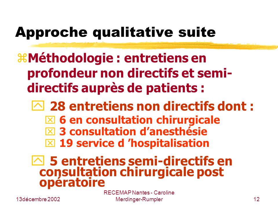 13décembre 2002 RECEMAP Nantes - Caroline Merdinger-Rumpler12 Approche qualitative suite zMéthodologie : entretiens en profondeur non directifs et sem