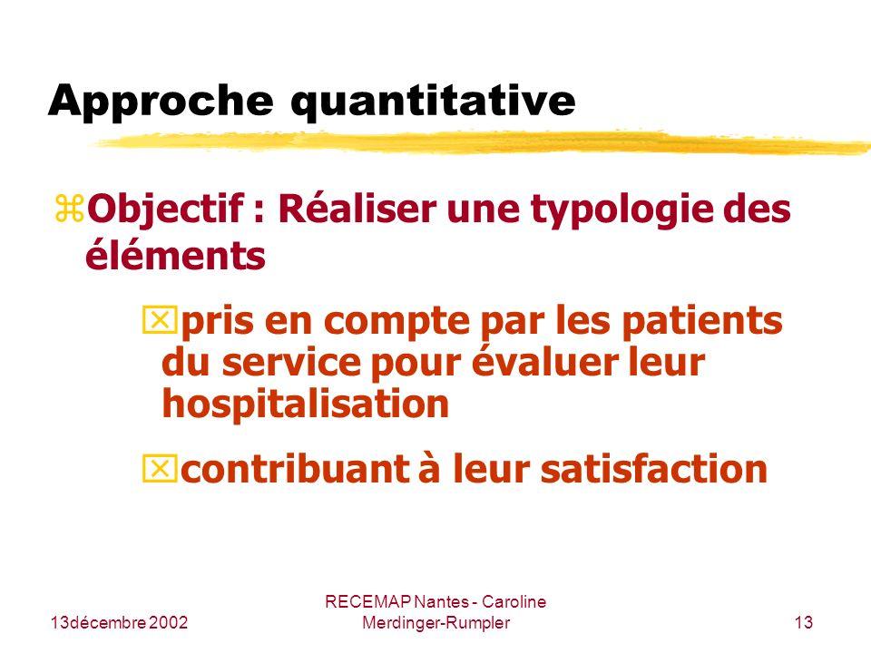 13décembre 2002 RECEMAP Nantes - Caroline Merdinger-Rumpler13 Approche quantitative zObjectif : Réaliser une typologie des éléments xpris en compte pa
