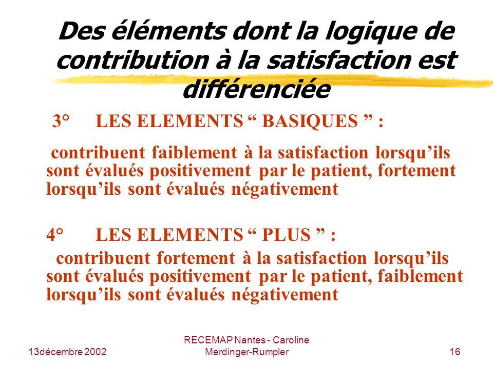 13décembre 2002 RECEMAP Nantes - Caroline Merdinger-Rumpler16 Des éléments dont la logique de contribution à la satisfaction est différenciée 3°LES EL