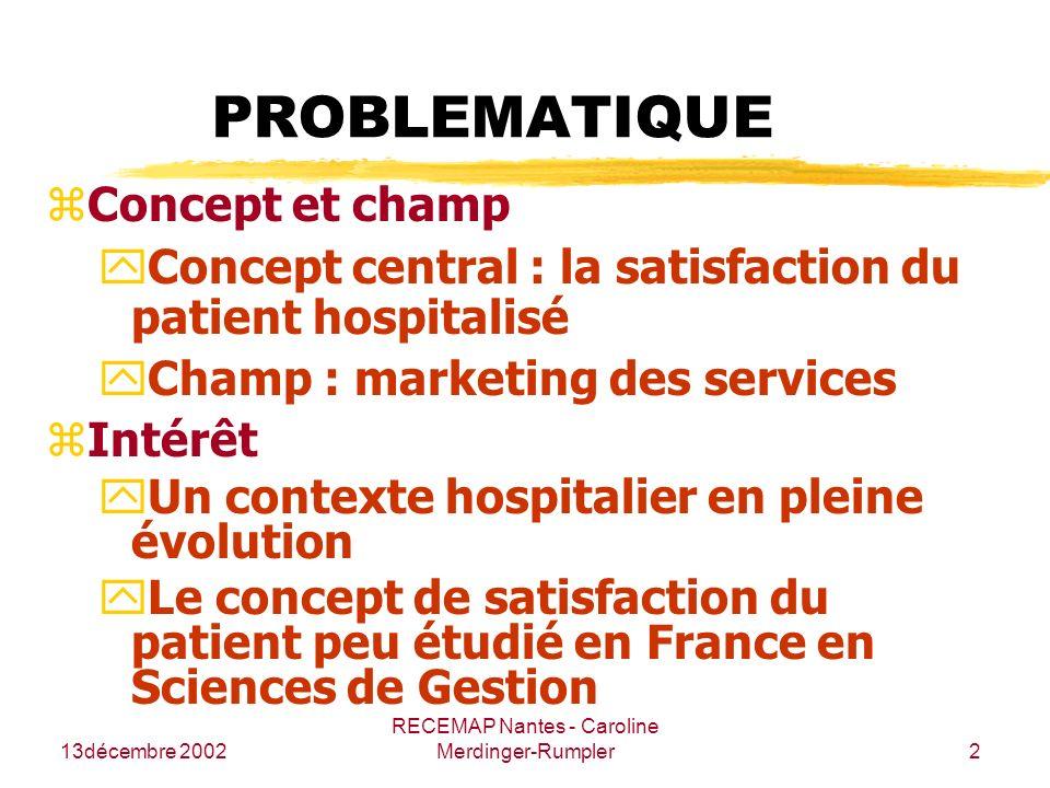 13décembre 2002 RECEMAP Nantes - Caroline Merdinger-Rumpler2 PROBLEMATIQUE zConcept et champ yConcept central : la satisfaction du patient hospitalisé