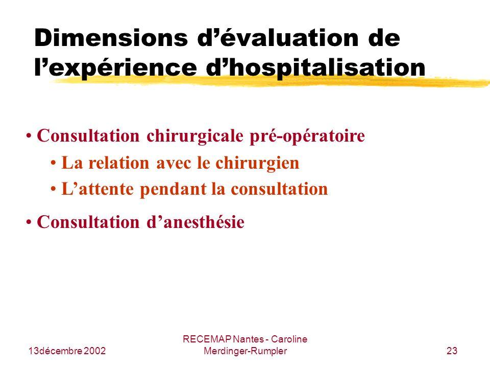 13décembre 2002 RECEMAP Nantes - Caroline Merdinger-Rumpler23 Dimensions dévaluation de lexpérience dhospitalisation Consultation chirurgicale pré-opé