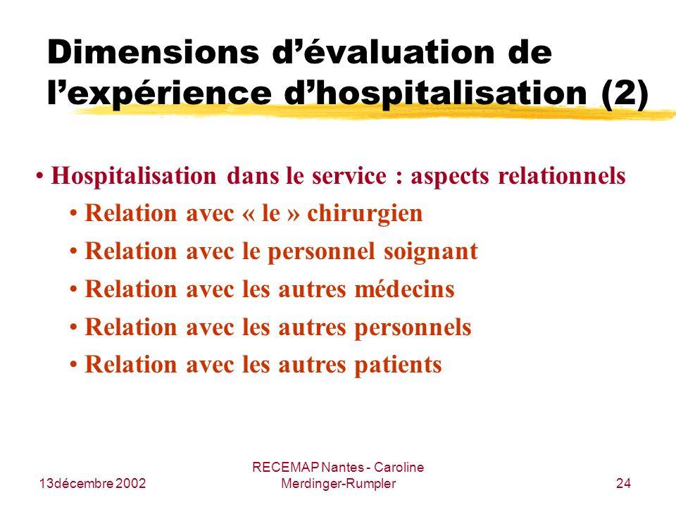 13décembre 2002 RECEMAP Nantes - Caroline Merdinger-Rumpler24 Dimensions dévaluation de lexpérience dhospitalisation (2) Hospitalisation dans le servi