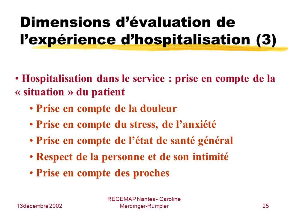 13décembre 2002 RECEMAP Nantes - Caroline Merdinger-Rumpler25 Dimensions dévaluation de lexpérience dhospitalisation (3) Hospitalisation dans le servi