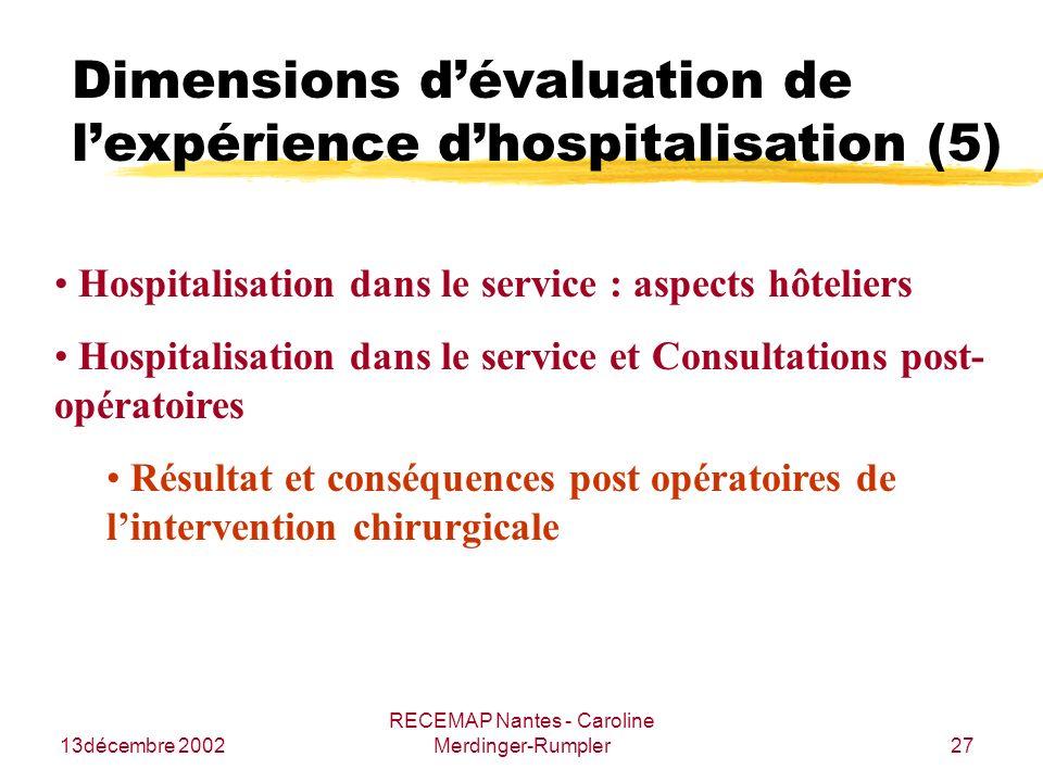 13décembre 2002 RECEMAP Nantes - Caroline Merdinger-Rumpler27 Dimensions dévaluation de lexpérience dhospitalisation (5) Hospitalisation dans le servi