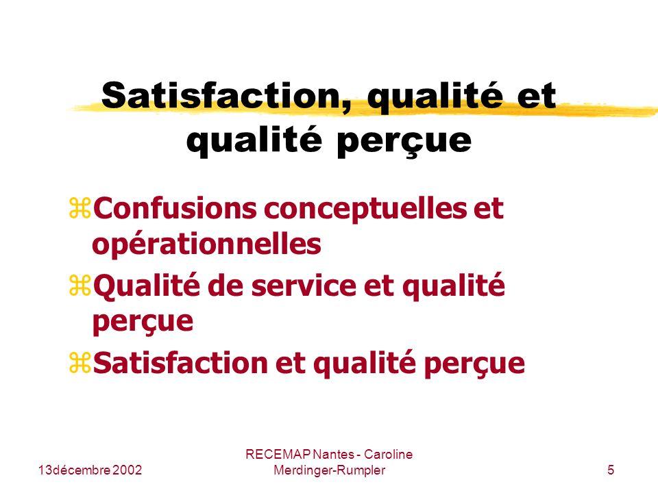 13décembre 2002 RECEMAP Nantes - Caroline Merdinger-Rumpler5 Satisfaction, qualité et qualité perçue zConfusions conceptuelles et opérationnelles zQua