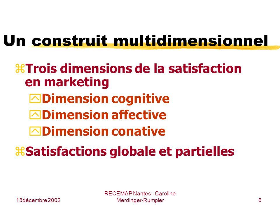 13décembre 2002 RECEMAP Nantes - Caroline Merdinger-Rumpler6 Un construit multidimensionnel zTrois dimensions de la satisfaction en marketing yDimensi