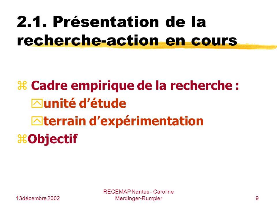 13décembre 2002 RECEMAP Nantes - Caroline Merdinger-Rumpler9 2.1. Présentation de la recherche-action en cours z Cadre empirique de la recherche : yun