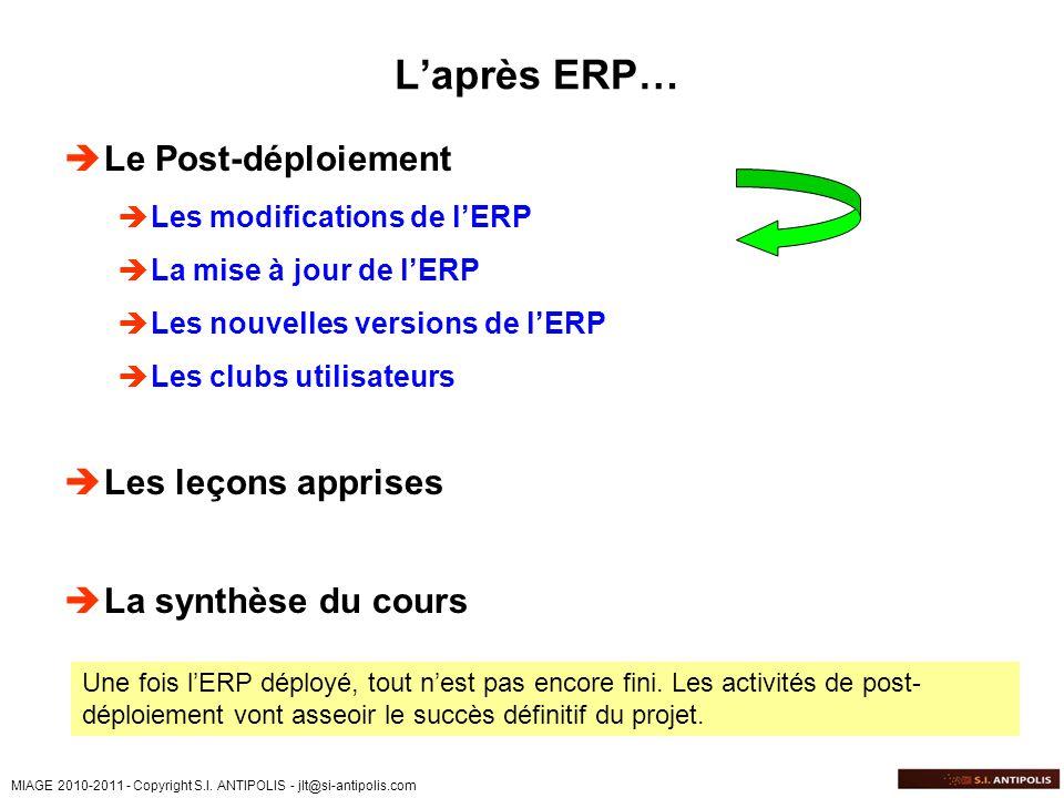 MIAGE 2010-2011 - Copyright S.I. ANTIPOLIS - jlt@si-antipolis.com Laprès ERP… Le Post-déploiement Les modifications de lERP La mise à jour de lERP Les