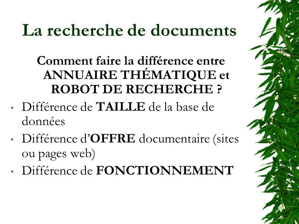 La recherche de documents Comment faire la différence entre ANNUAIRE THÉMATIQUE et ROBOT DE RECHERCHE .