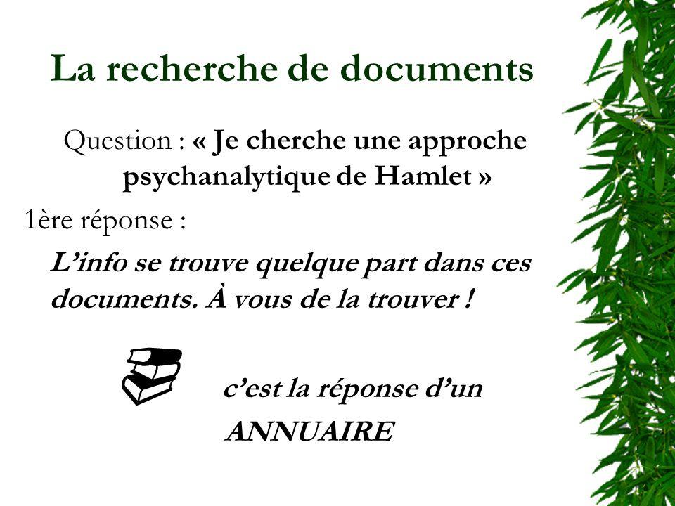 La recherche de documents Question : « Je cherche une approche psychanalytique de Hamlet » 1ère réponse : Linfo se trouve quelque part dans ces documents.