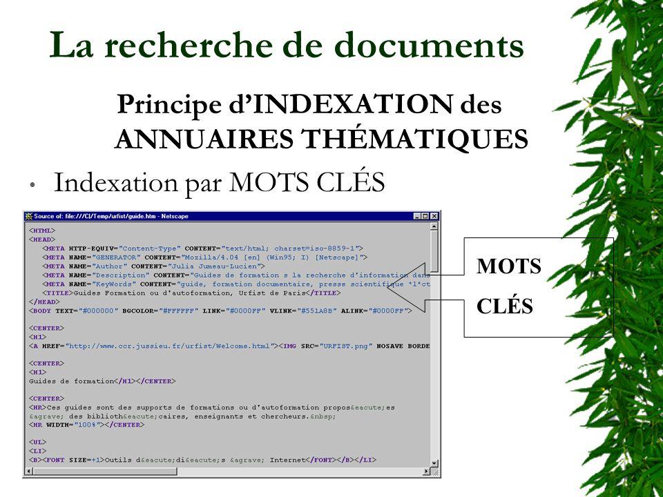 La recherche de documents Principe dINDEXATION des ANNUAIRES THÉMATIQUES Indexation par MOTS CLÉS MOTS CLÉS
