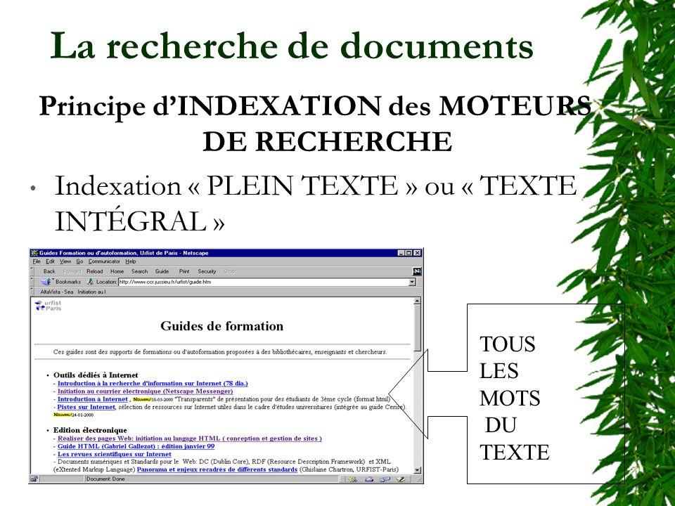 La recherche de documents Principe dINDEXATION des MOTEURS DE RECHERCHE Indexation « PLEIN TEXTE » ou « TEXTE INTÉGRAL » TOUS LES MOTS DU TEXTE