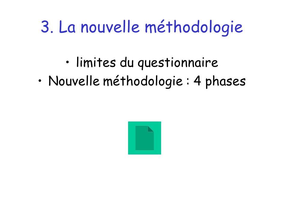 3. La nouvelle méthodologie limites du questionnaire Nouvelle méthodologie : 4 phases