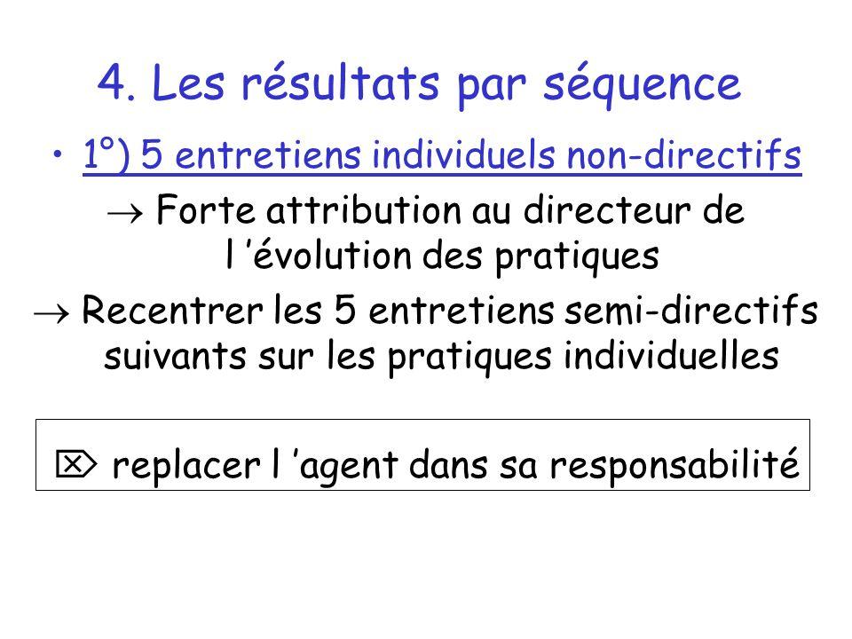 4. Les résultats par séquence 1°) 5 entretiens individuels non-directifs Forte attribution au directeur de l évolution des pratiques Recentrer les 5 e