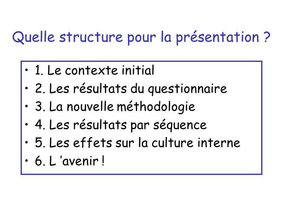 Quelle structure pour la présentation . 1. Le contexte initial 2.