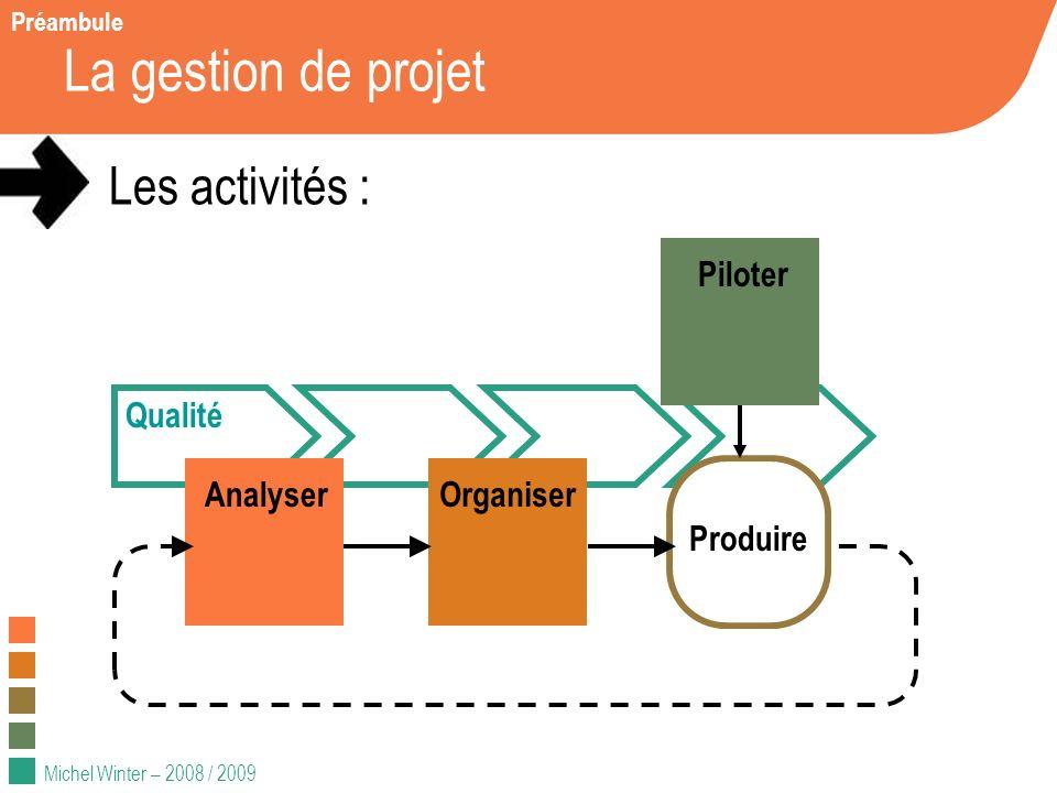 Michel Winter – 2008 / 2009 La gestion de projet Les activités : AnalyserOrganiserPiloter Produire Qualité Préambule