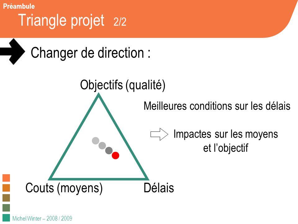 Michel Winter – 2008 / 2009 Triangle projet 2/2 Changer de direction : Objectifs (qualité) DélaisCouts (moyens) Meilleures conditions sur les délais I