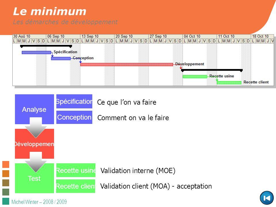 Michel Winter – 2008 / 2009 Le minimum Les démarches de développement Développement Test Analyse Spécification Conception Recette usine Recette client