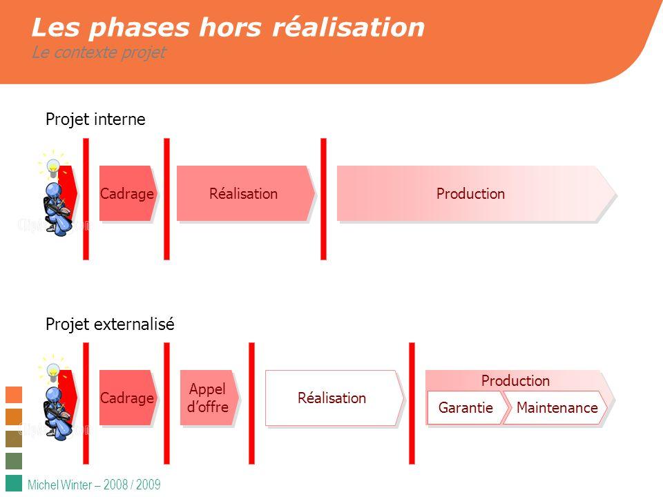 Michel Winter – 2008 / 2009 Production Les phases hors réalisation Le contexte projet Cadrage Réalisation Production Cadrage Réalisation Appel doffre