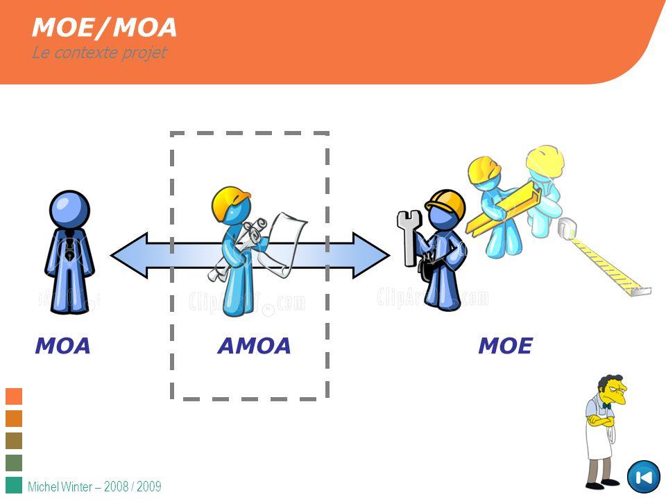 Michel Winter – 2008 / 2009 MOE/MOA Le contexte projet MOEMOAAMOA
