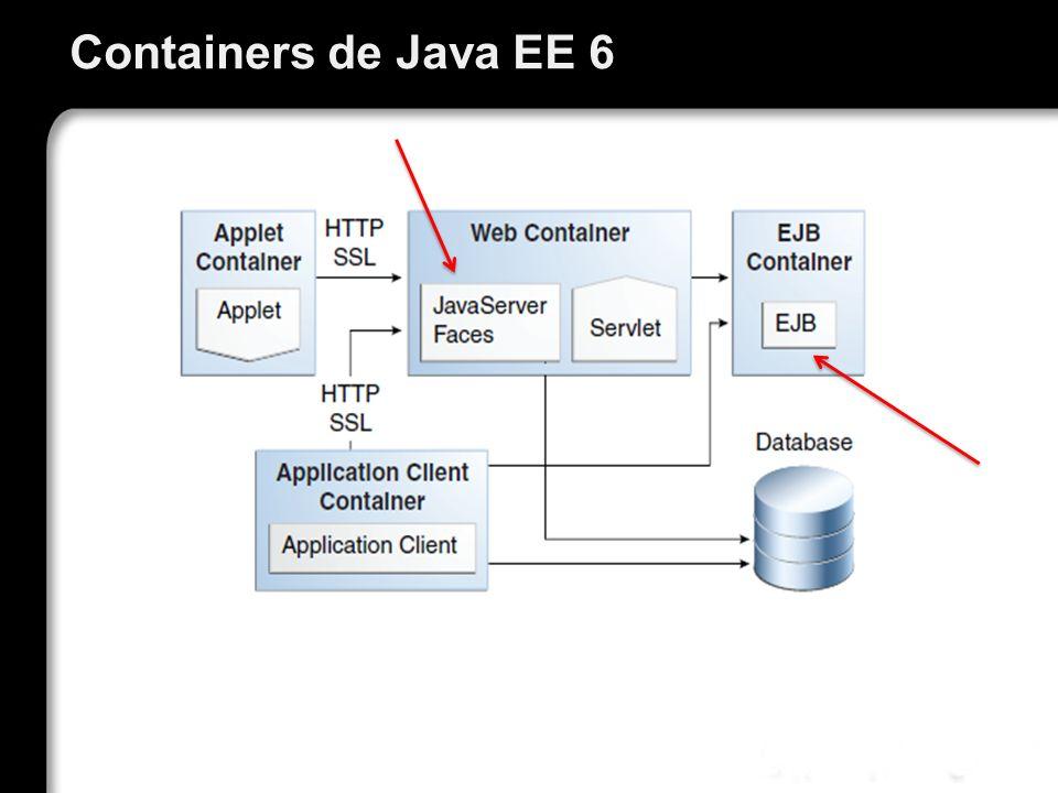 21/10/99Richard GrinJSF - page 24 Le servlet « Faces » Toutes les requêtes vers des pages « JSF » sont interceptées par un servlet défini dans le fichier web.xml de lapplication Web Faces Servlet javax.faces.webapp.FacesServlet 1